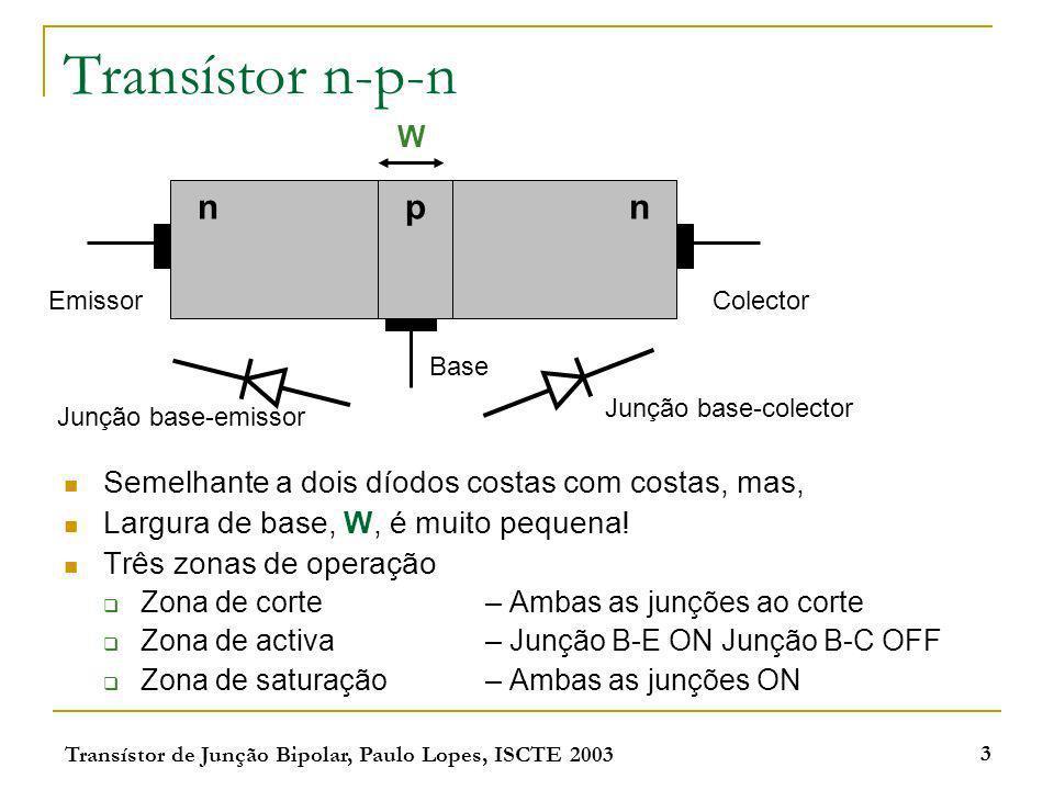 Transístor de Junção Bipolar, Paulo Lopes, ISCTE 2003 3 Transístor n-p-n Semelhante a dois díodos costas com costas, mas, Largura de base, W, é muito