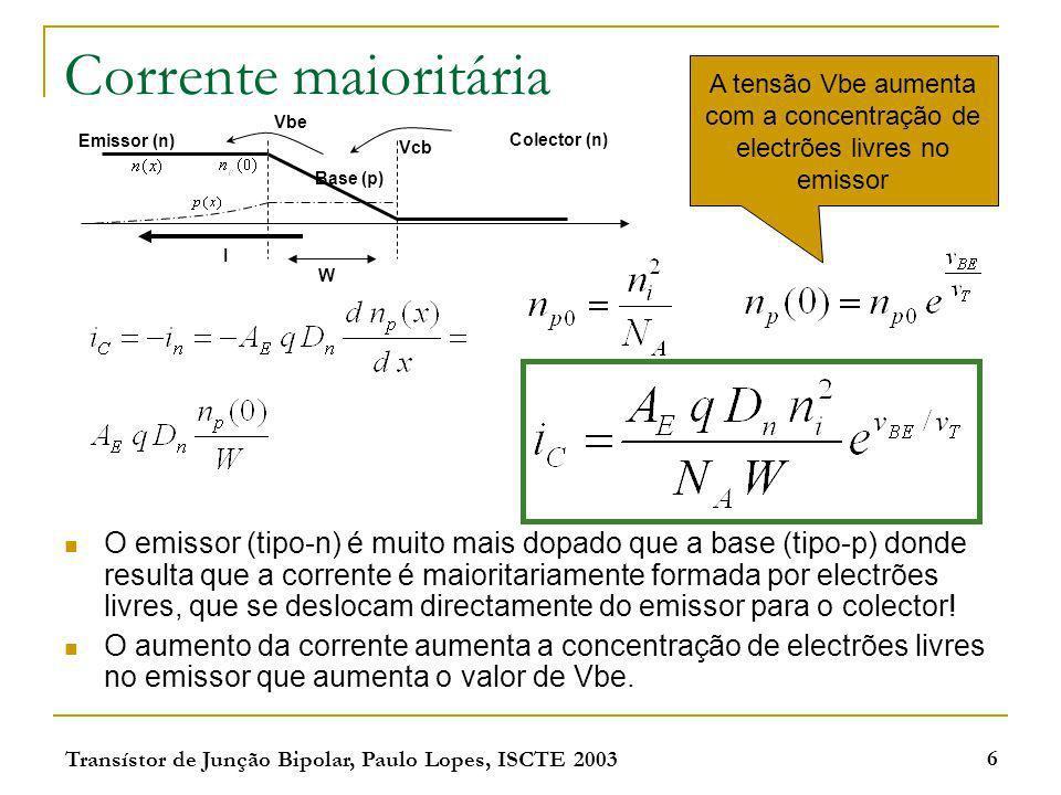 Transístor de Junção Bipolar, Paulo Lopes, ISCTE 2003 6 Corrente maioritária O emissor (tipo-n) é muito mais dopado que a base (tipo-p) donde resulta
