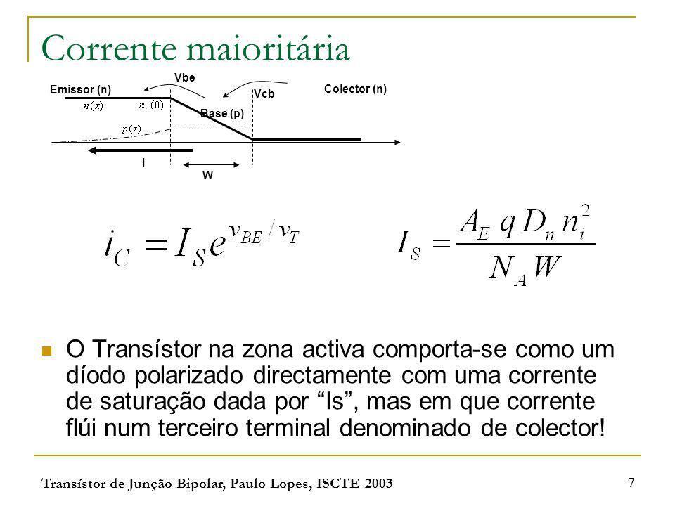 Transístor de Junção Bipolar, Paulo Lopes, ISCTE 2003 7 Corrente maioritária O Transístor na zona activa comporta-se como um díodo polarizado directam