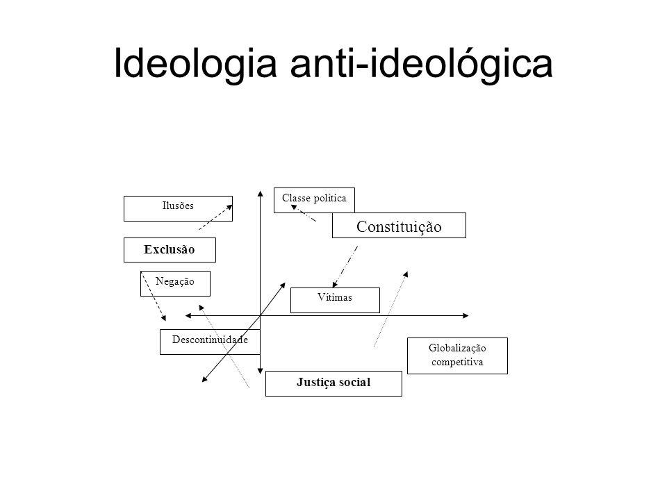 Ideologia anti-ideológica Justiça social Exclusão Constituição Classe política Vítimas Ilusões Negação Descontinuidade Globalização competitiva