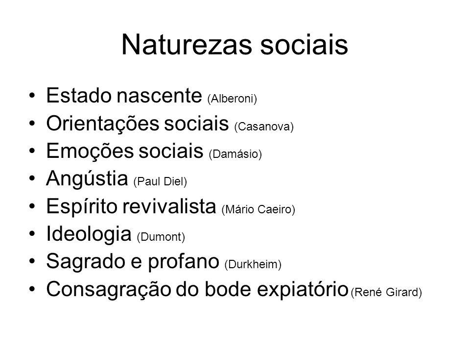 Naturezas sociais Estado nascente (Alberoni) Orientações sociais (Casanova) Emoções sociais (Damásio) Angústia (Paul Diel) Espírito revivalista (Mário