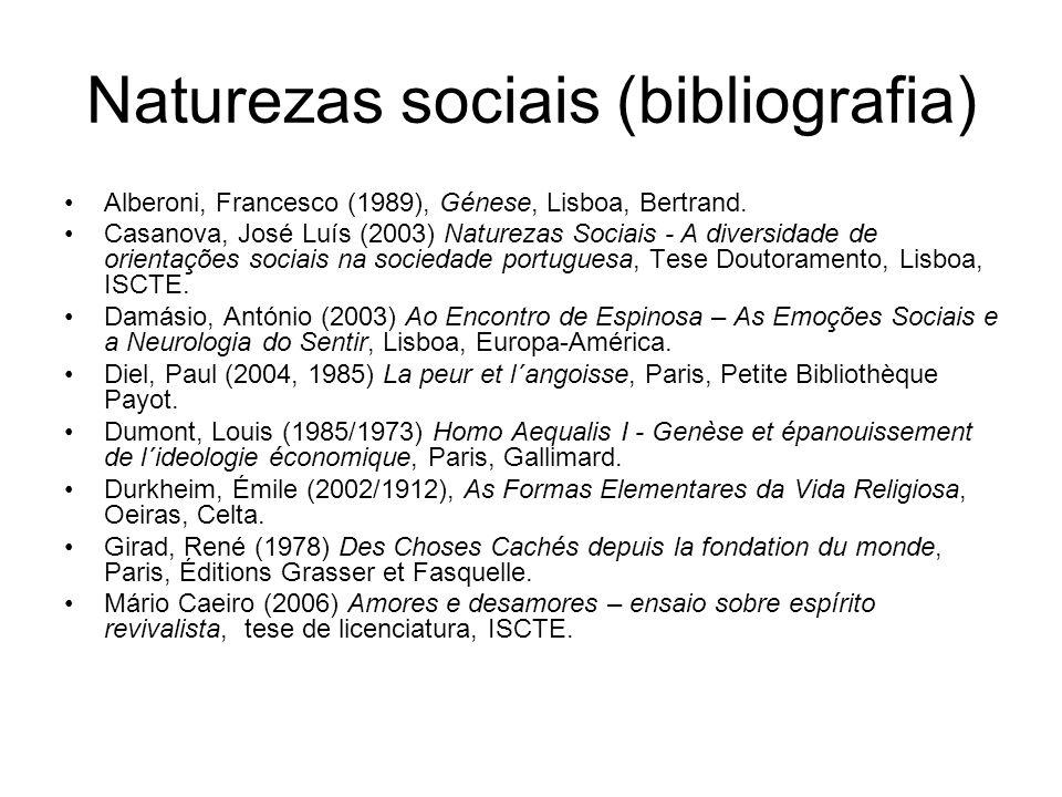 Naturezas sociais (bibliografia) Alberoni, Francesco (1989), Génese, Lisboa, Bertrand. Casanova, José Luís (2003) Naturezas Sociais - A diversidade de