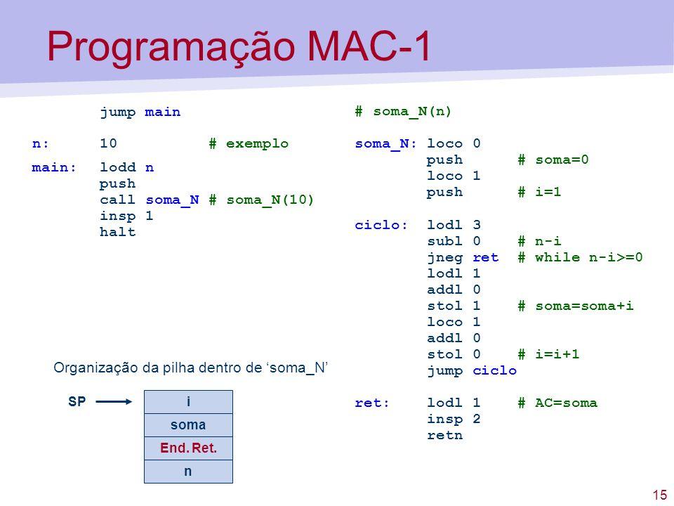 15 Programação MAC-1 jump main n:10 # exemplo main: lodd n push call soma_N # soma_N(10) insp 1 halt # soma_N(n) soma_N: loco 0 push # soma=0 loco 1 p