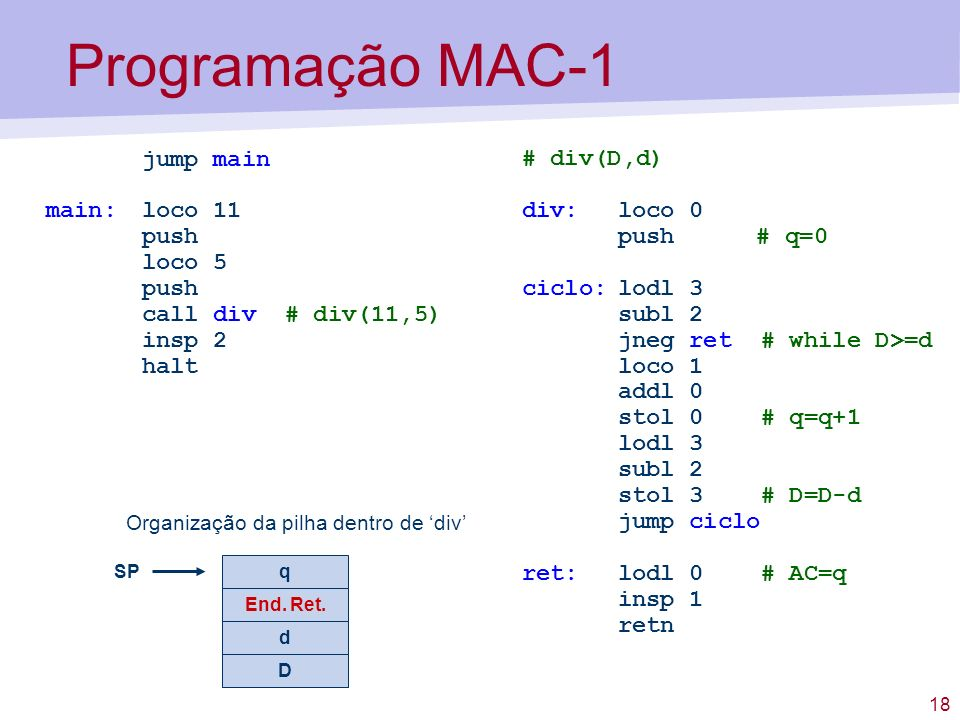 18 Programação MAC-1 jump main main: loco 11 push loco 5 push call div # div(11,5) insp 2 halt # div(D,d) div:loco 0 push # q=0 ciclo:lodl 3 subl 2 jn
