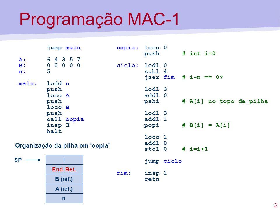 2 Programação MAC-1 copia:loco 0 push # int i=0 ciclo:lodl 0 subl 4 jzer fim # i-n == 0? lodl 3 addl 0 pshi # A[i] no topo da pilha lodl 3 addl 1 popi
