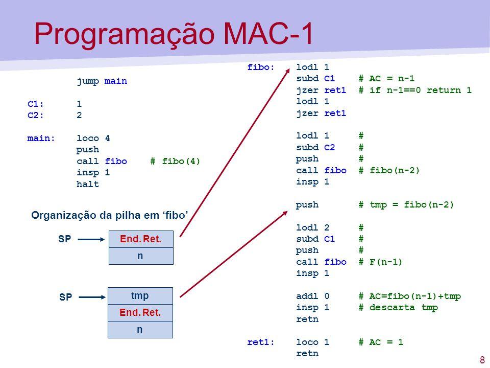 8 Programação MAC-1 fibo:lodl 1 subd C1 # AC = n-1 jzer ret1 # if n-1==0 return 1 lodl 1 jzer ret1 lodl 1 # subd C2 # push # call fibo # fibo(n-2) ins