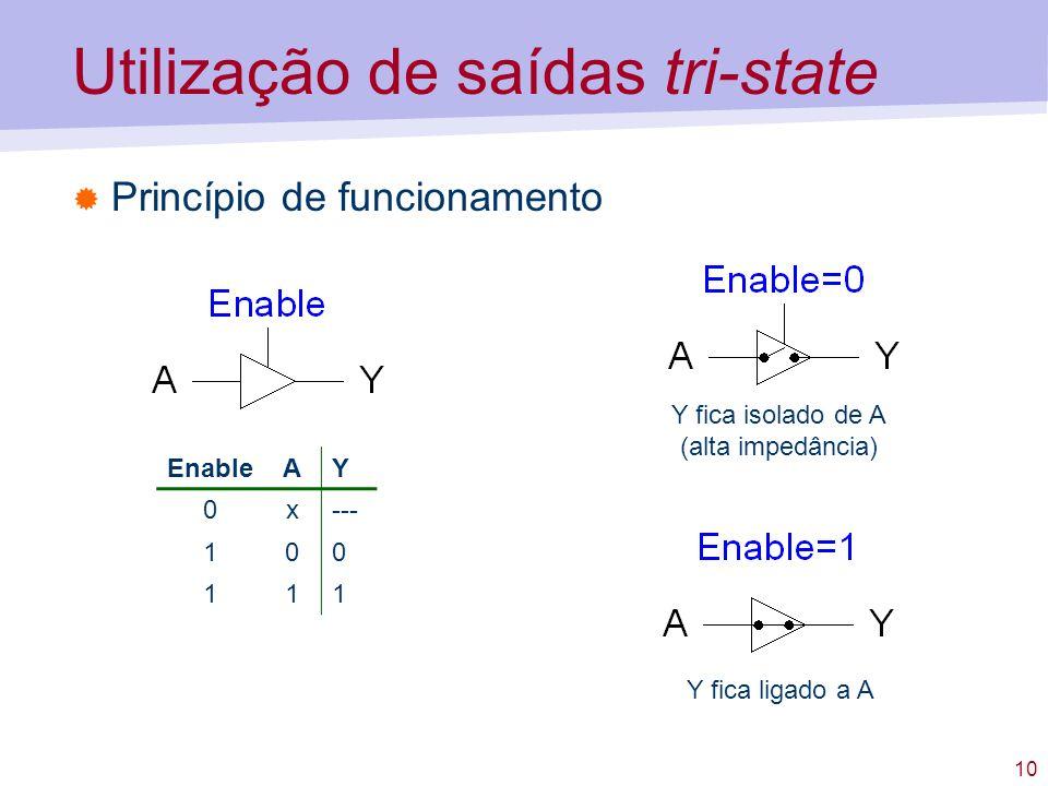 10 Utilização de saídas tri-state Princípio de funcionamento EnableAY 0x--- 100 111 Y fica isolado de A (alta impedância) Y fica ligado a A