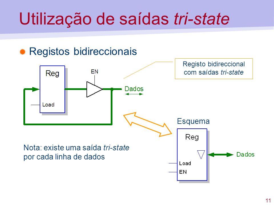 11 Utilização de saídas tri-state Registos bidireccionais Nota: existe uma saída tri-state por cada linha de dados Esquema Registo bidireccional com s