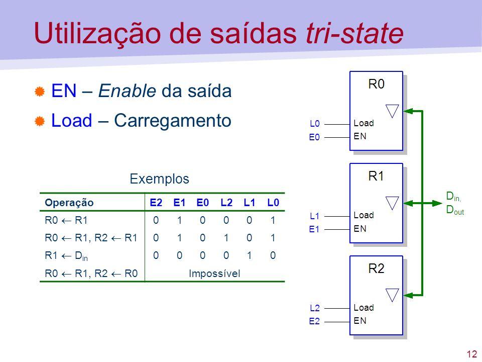 12 Utilização de saídas tri-state EN – Enable da saída Load – Carregamento OperaçãoE2E1E0L2L1L0 R0 R1 010001 R0 R1, R2 R1 010101 R1 D in 000010 R0 R1,