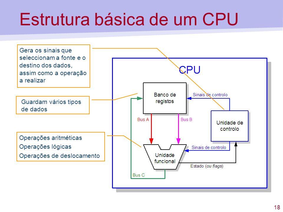 18 Estrutura básica de um CPU Guardam vários tipos de dados Operações aritméticas Operações lógicas Operações de deslocamento Gera os sinais que selec