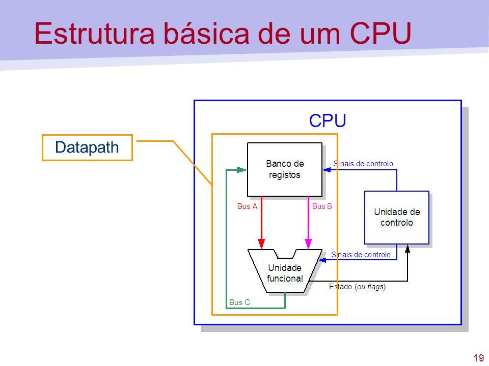 19 Estrutura básica de um CPU Datapath