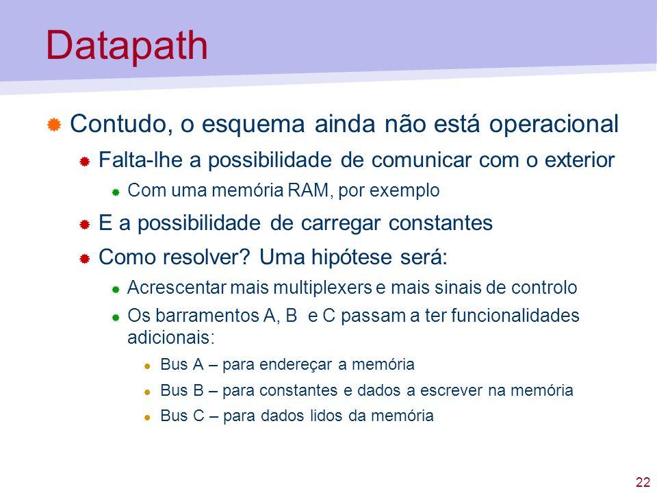 22 Datapath Contudo, o esquema ainda não está operacional Falta-lhe a possibilidade de comunicar com o exterior Com uma memória RAM, por exemplo E a p