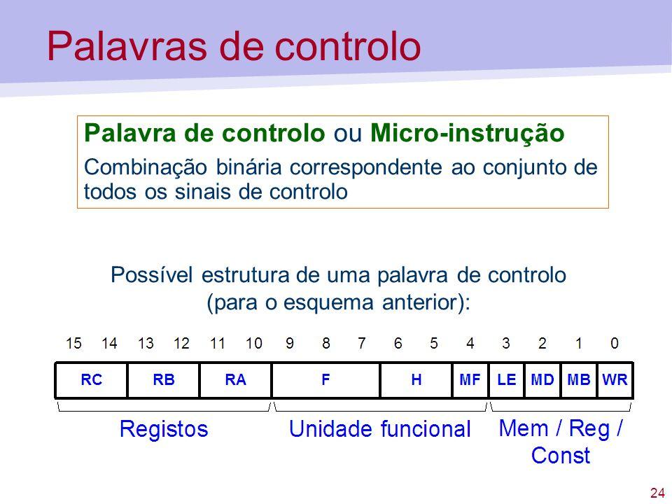 24 Palavras de controlo Palavra de controlo ou Micro-instrução Combinação binária correspondente ao conjunto de todos os sinais de controlo Possível e