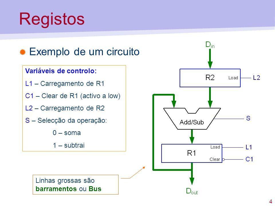 4 Registos Exemplo de um circuito Linhas grossas são barramentos ou Bus Variáveis de controlo: L1 – Carregamento de R1 C1 – Clear de R1 (activo a low)