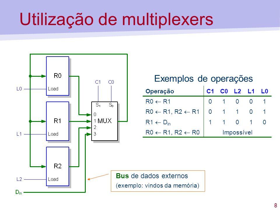 8 Utilização de multiplexers Exemplos de operações OperaçãoC1C0L2L1L0 R0 R1 01001 R0 R1, R2 R1 01101 R1 D in 11010 R0 R1, R2 R0 Impossível Bus de dado