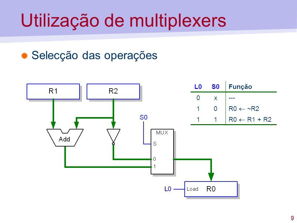 9 Utilização de multiplexers Selecção das operações L0S0Função 0x--- 10 R0 ~R2 11 R0 R1 + R2