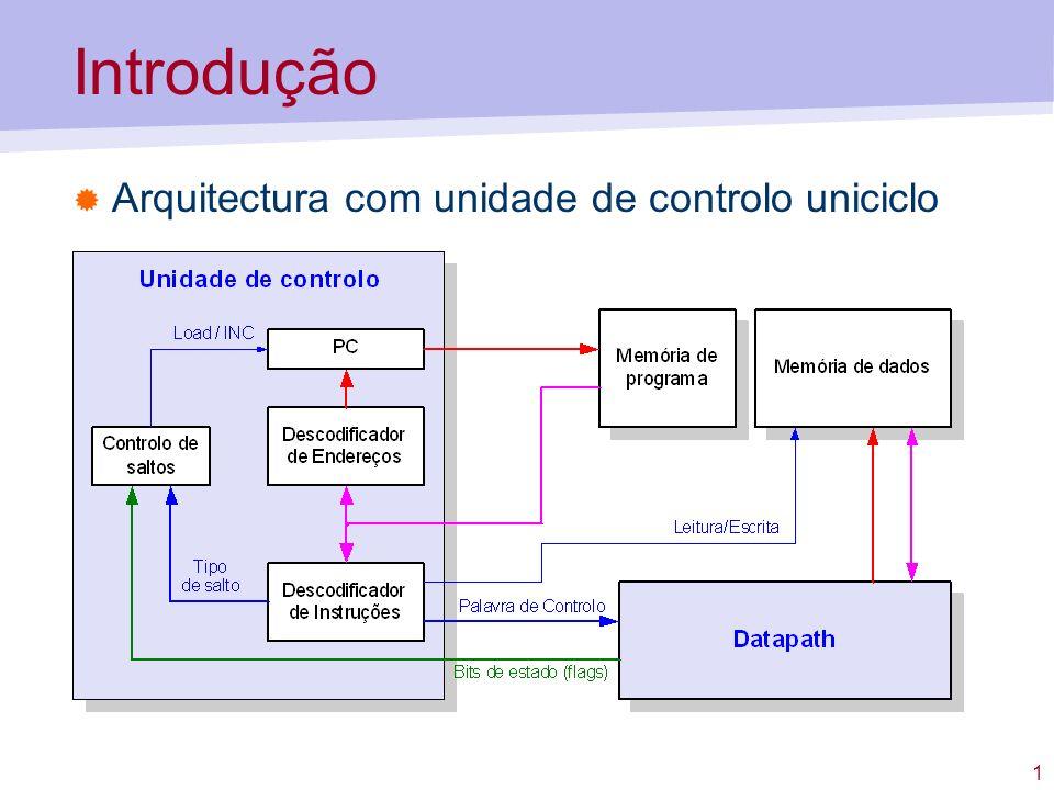 1 Introdução Arquitectura com unidade de controlo uniciclo