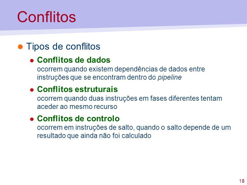 18 Conflitos Tipos de conflitos Conflitos de dados ocorrem quando existem dependências de dados entre instruções que se encontram dentro do pipeline C