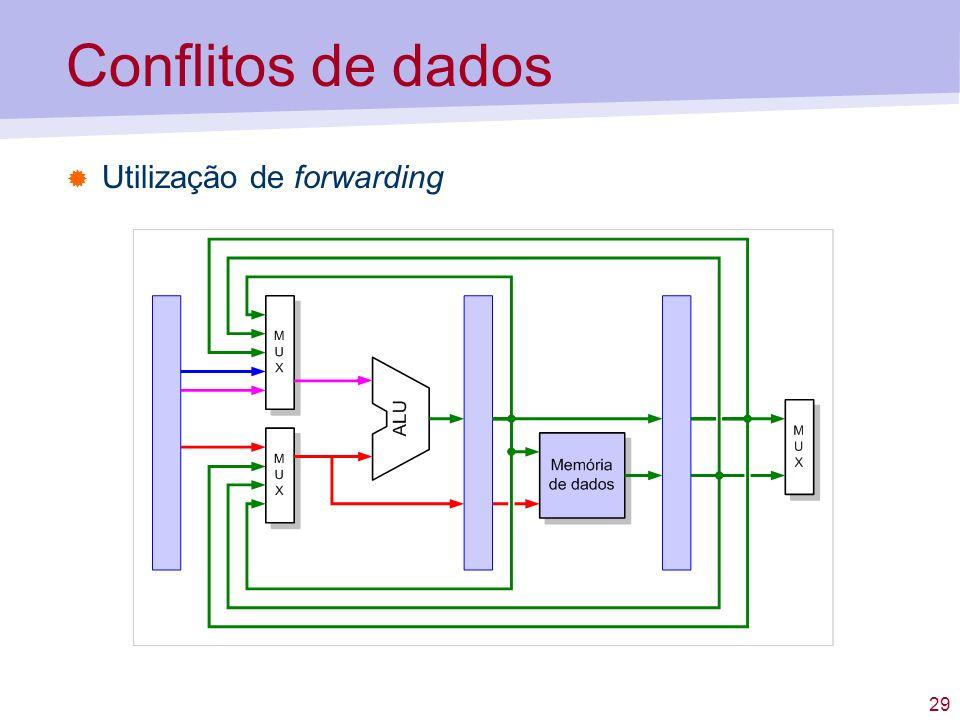 29 Conflitos de dados Utilização de forwarding