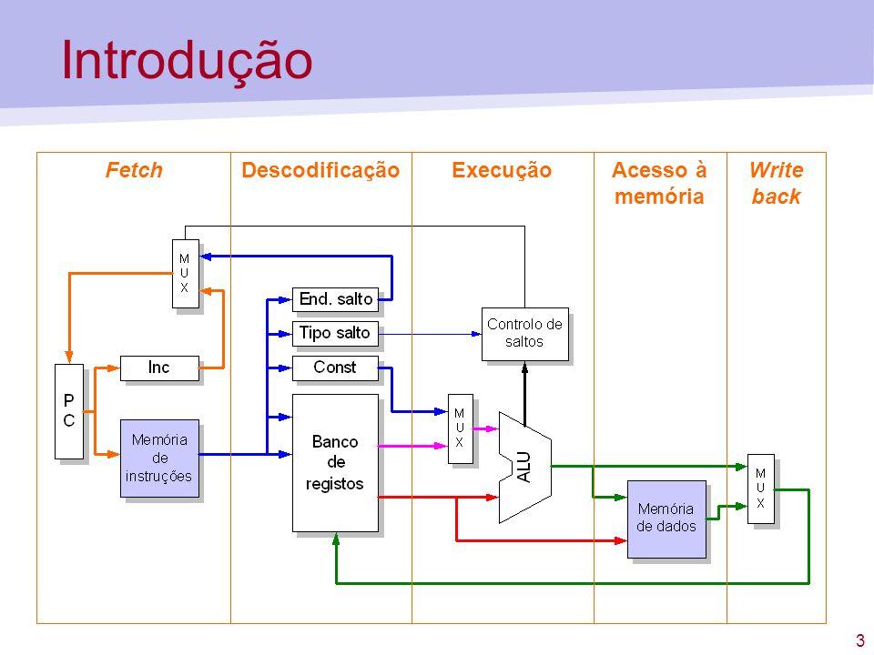 3 Introdução FetchDescodificaçãoExecuçãoAcesso à memória Write back
