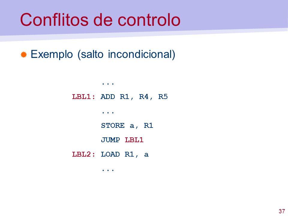 37 Conflitos de controlo Exemplo (salto incondicional)... LBL1:ADD R1, R4, R5... STORE a, R1 JUMP LBL1 LBL2: LOAD R1, a...