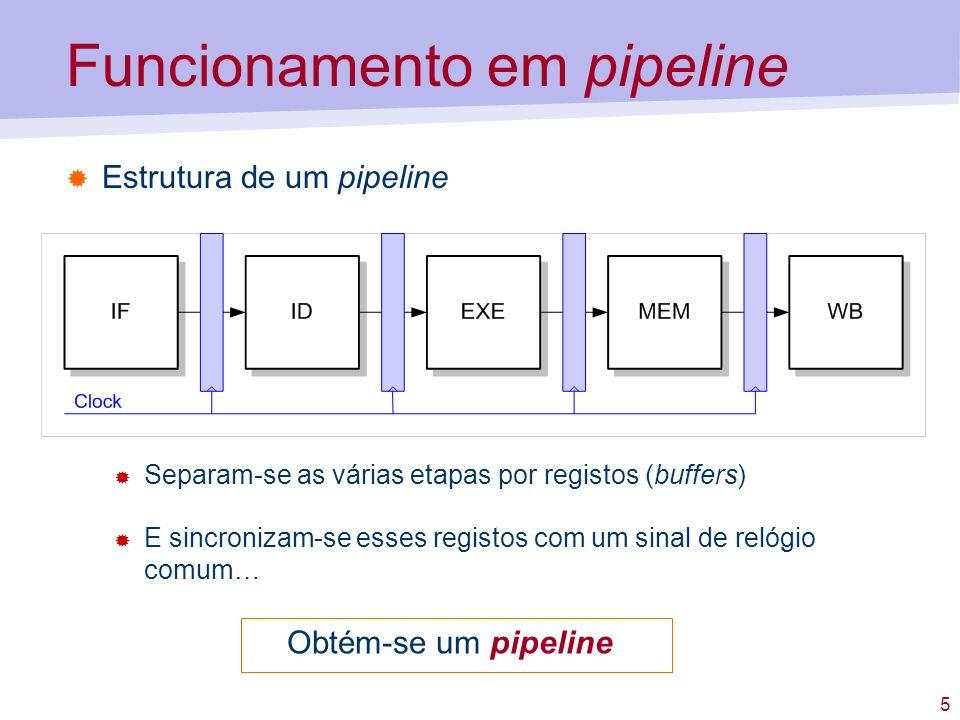 5 Funcionamento em pipeline Estrutura de um pipeline Separam-se as várias etapas por registos (buffers) E sincronizam-se esses registos com um sinal d