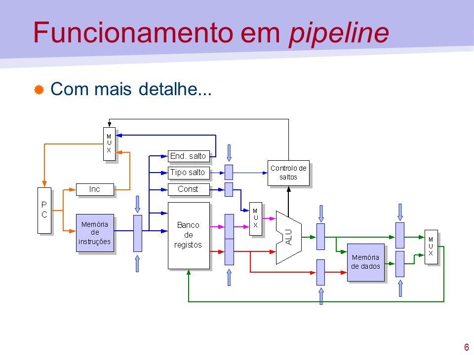 6 Funcionamento em pipeline Com mais detalhe...