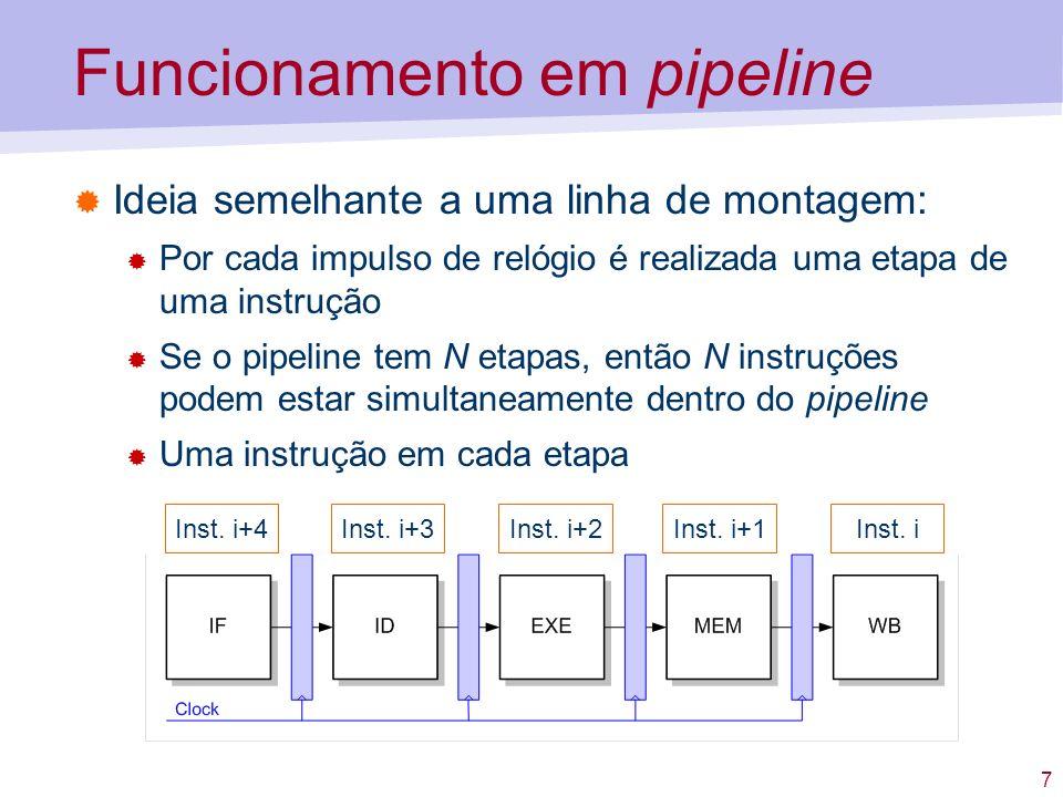 7 Funcionamento em pipeline Ideia semelhante a uma linha de montagem: Por cada impulso de relógio é realizada uma etapa de uma instrução Se o pipeline