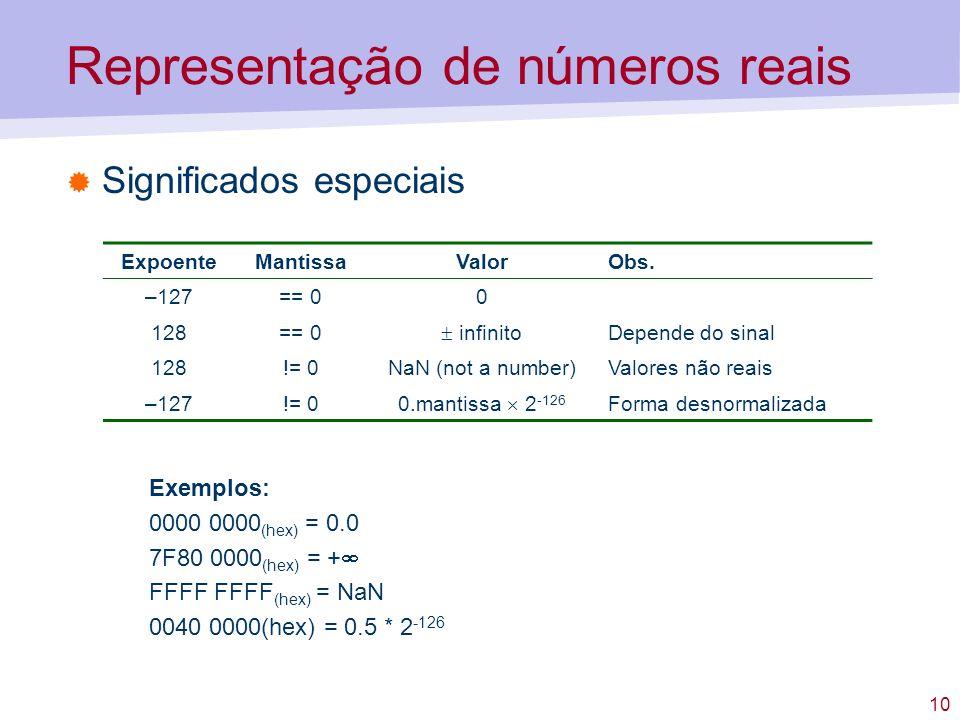 10 Representação de números reais Significados especiais ExpoenteMantissaValorObs. –127== 00 128== 0 infinito Depende do sinal 128!= 0NaN (not a numbe