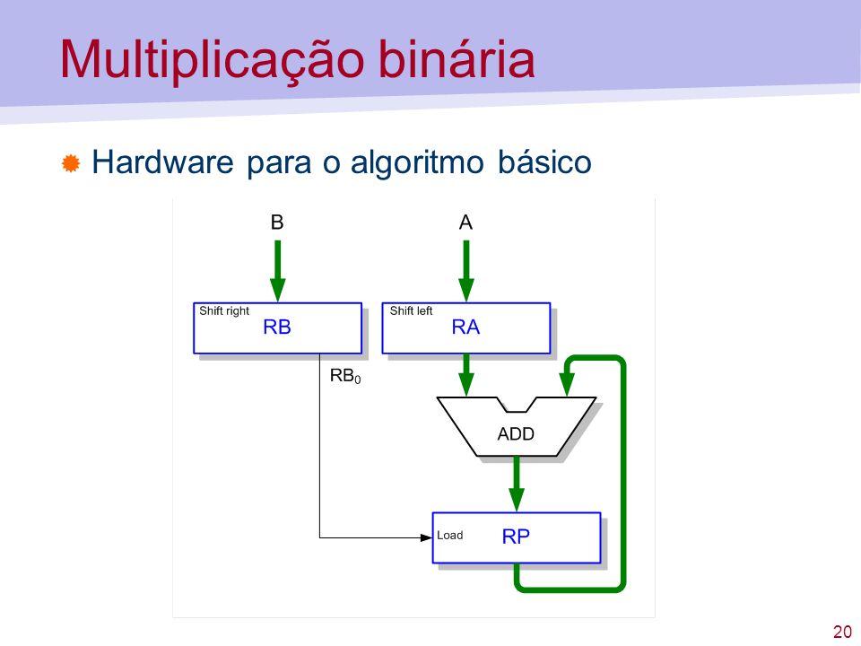 20 Multiplicação binária Hardware para o algoritmo básico