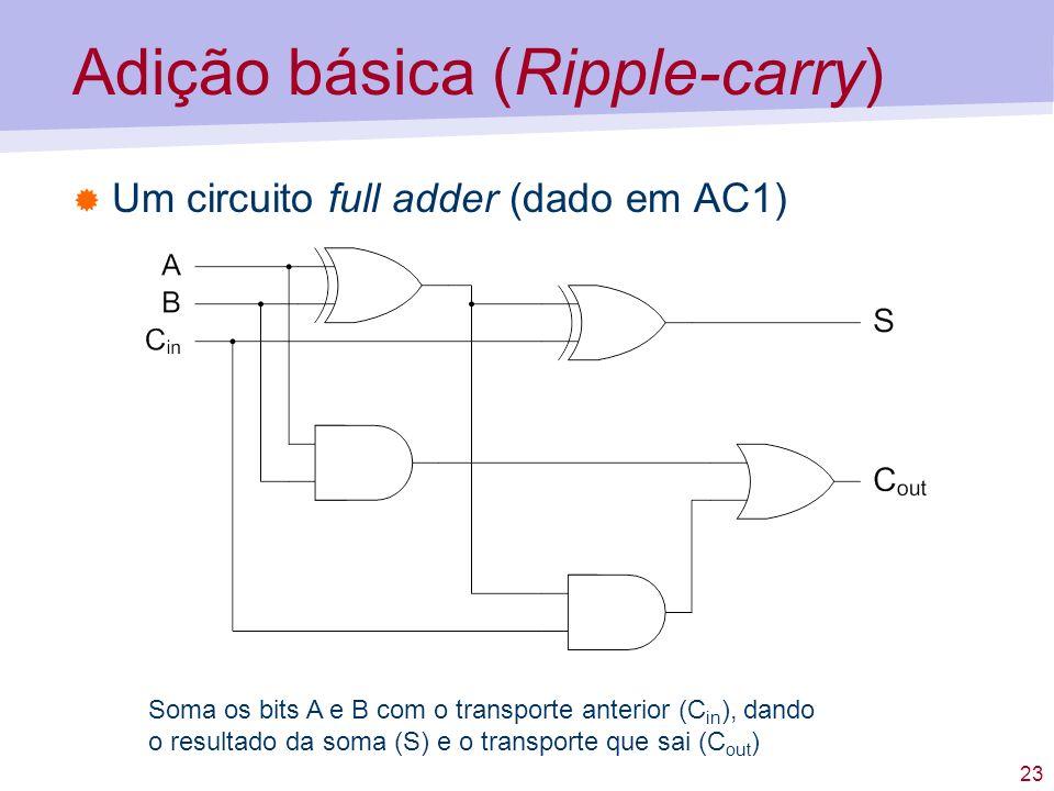 23 Adição básica (Ripple-carry) Um circuito full adder (dado em AC1) Soma os bits A e B com o transporte anterior (C in ), dando o resultado da soma (