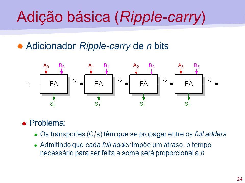 24 Adição básica (Ripple-carry) Adicionador Ripple-carry de n bits Problema: Os transportes (C i s) têm que se propagar entre os full adders Admitindo