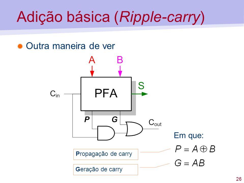 26 Adição básica (Ripple-carry) Outra maneira de ver Em que: Propagação de carry Geração de carry