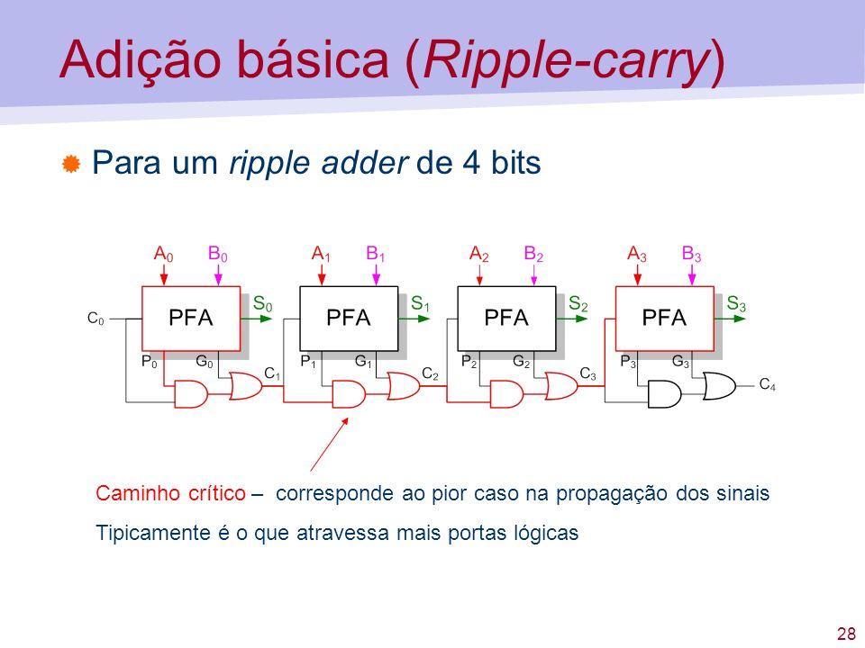 28 Adição básica (Ripple-carry) Para um ripple adder de 4 bits Caminho crítico – corresponde ao pior caso na propagação dos sinais Tipicamente é o que