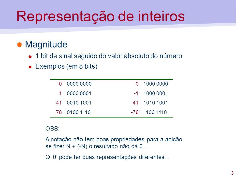 3 Representação de inteiros Magnitude 1 bit de sinal seguido do valor absoluto do número Exemplos (em 8 bits) 00000 -01000 0000 10000 00011000 0001 41