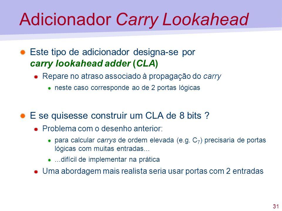 31 Adicionador Carry Lookahead Este tipo de adicionador designa-se por carry lookahead adder (CLA) Repare no atraso associado à propagação do carry ne