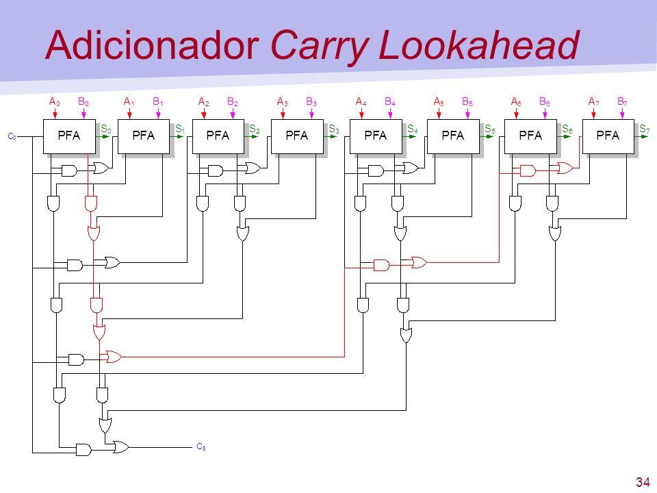 34 Adicionador Carry Lookahead