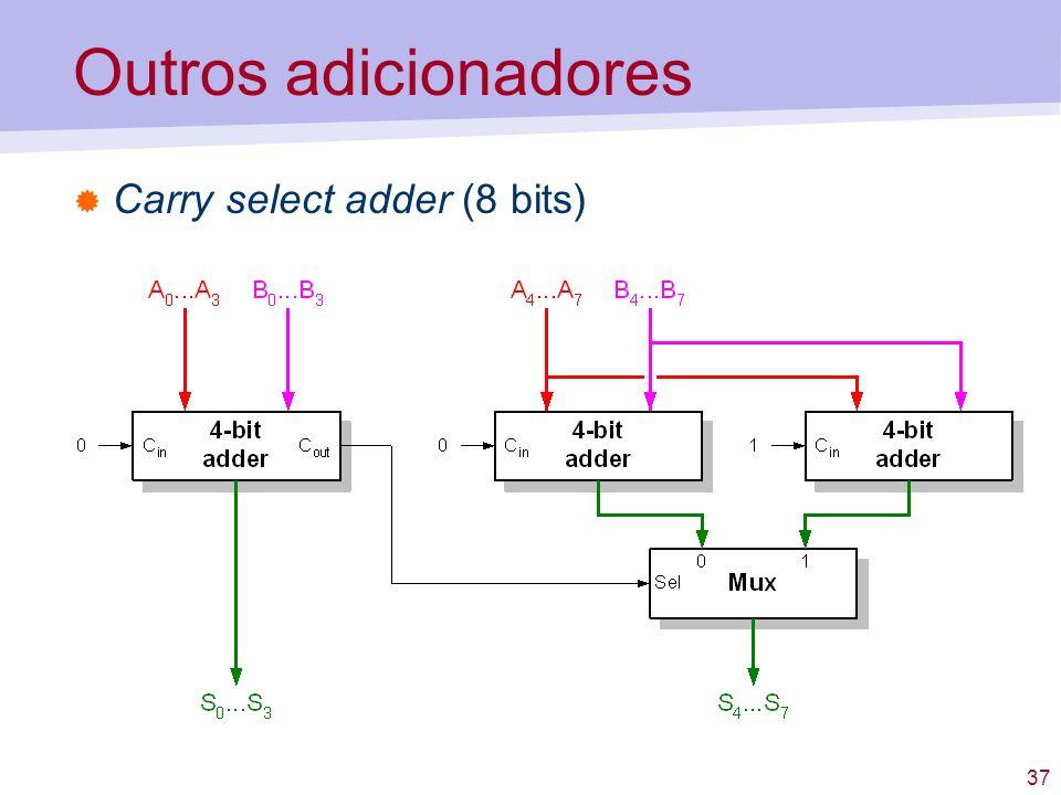 37 Outros adicionadores Carry select adder (8 bits)