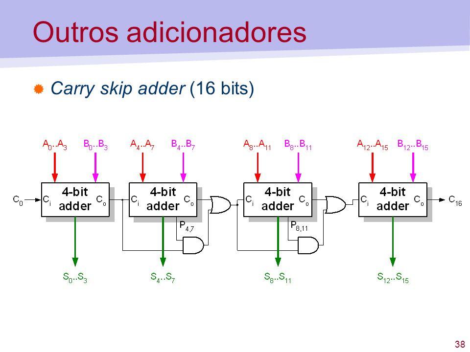 38 Outros adicionadores Carry skip adder (16 bits)
