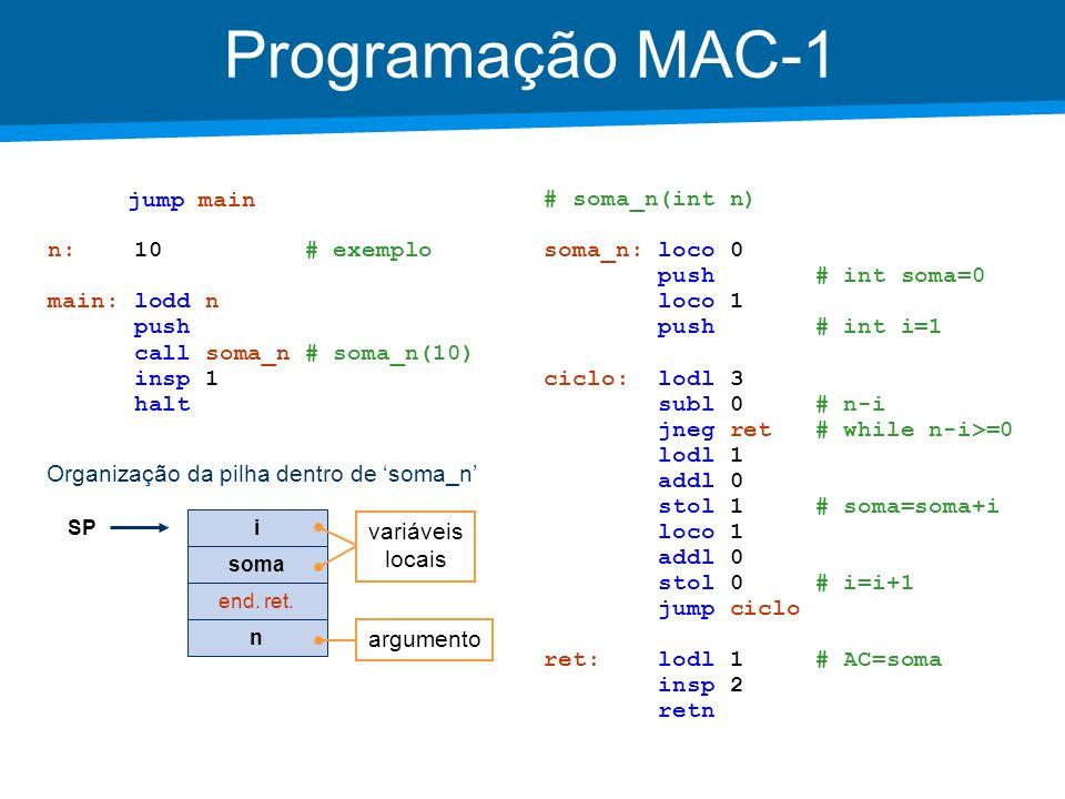 Academia ISCTE – Arquitectura de Computadores Programação MAC-1 jump main n: 10 # exemplo main: lodd n push call soma_n # soma_n(10) insp 1 halt # som