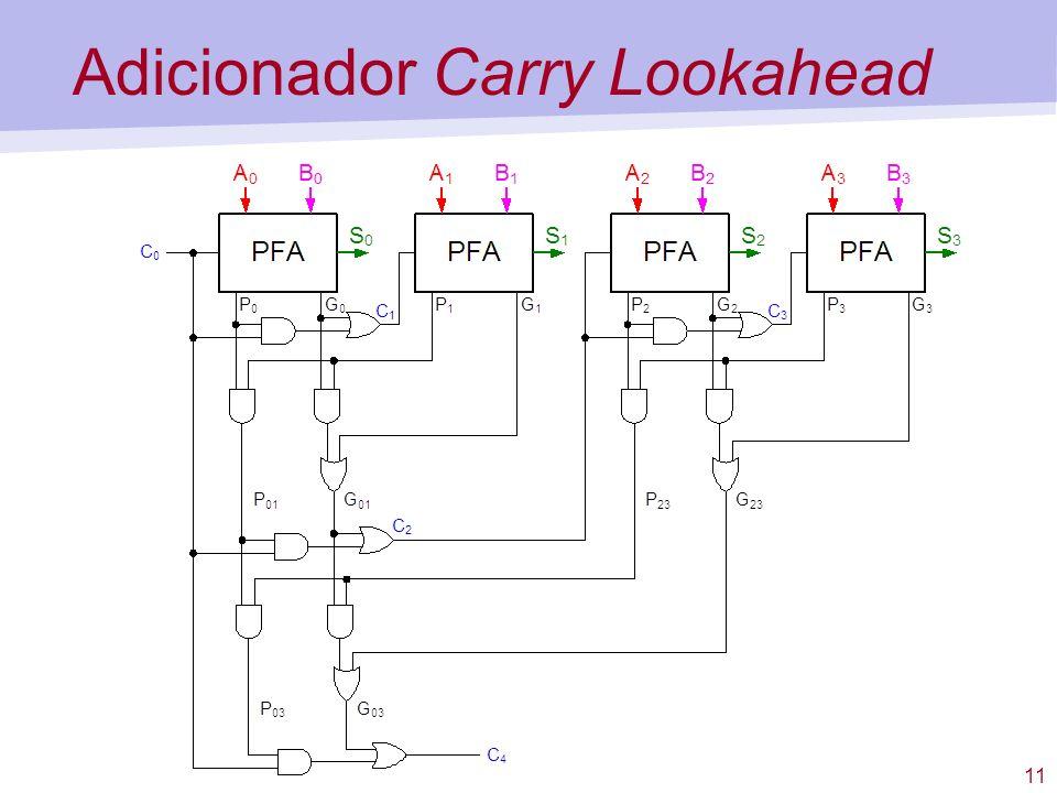 11 Adicionador Carry Lookahead