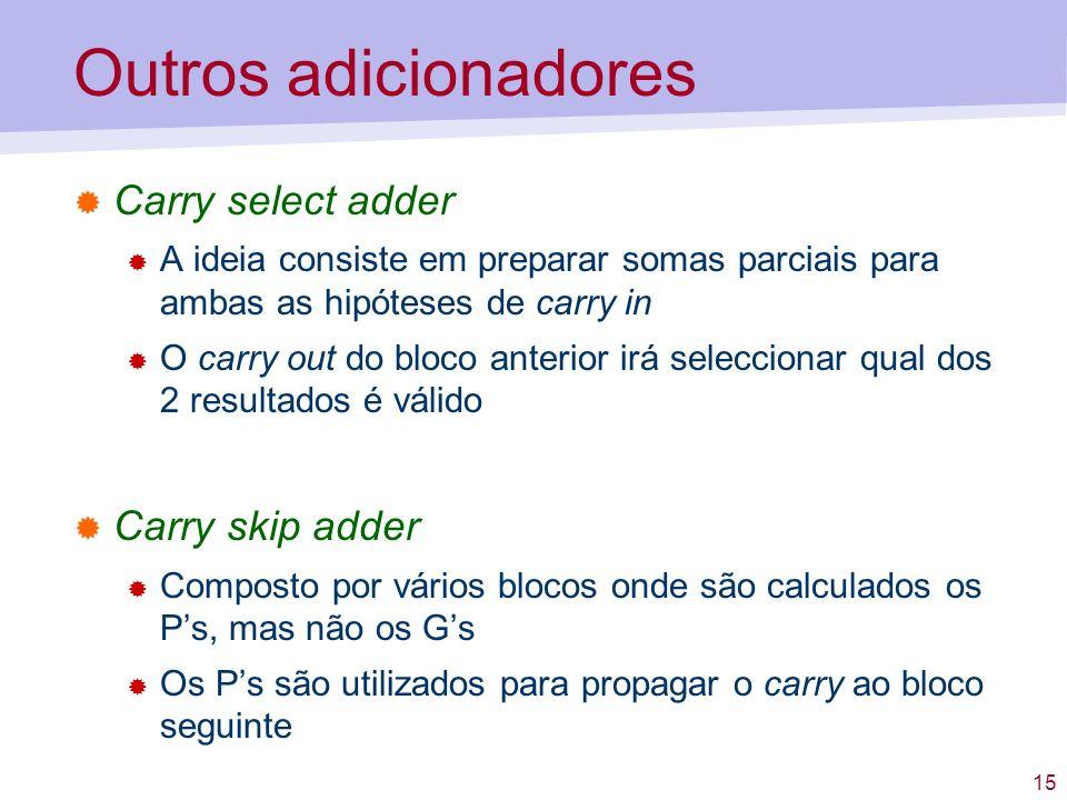 15 Outros adicionadores Carry select adder A ideia consiste em preparar somas parciais para ambas as hipóteses de carry in O carry out do bloco anteri