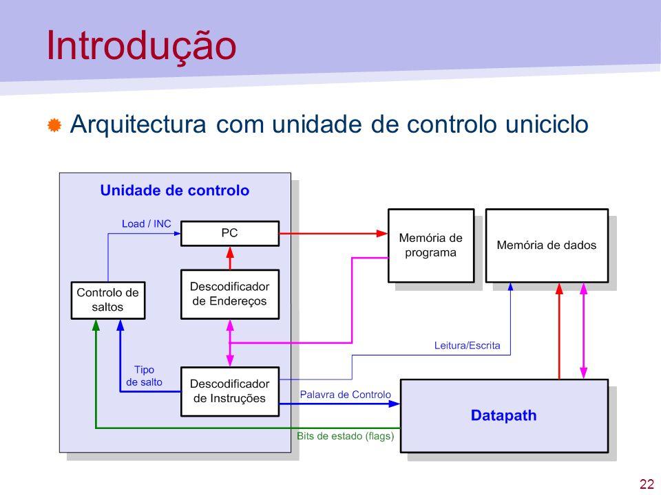 22 Introdução Arquitectura com unidade de controlo uniciclo