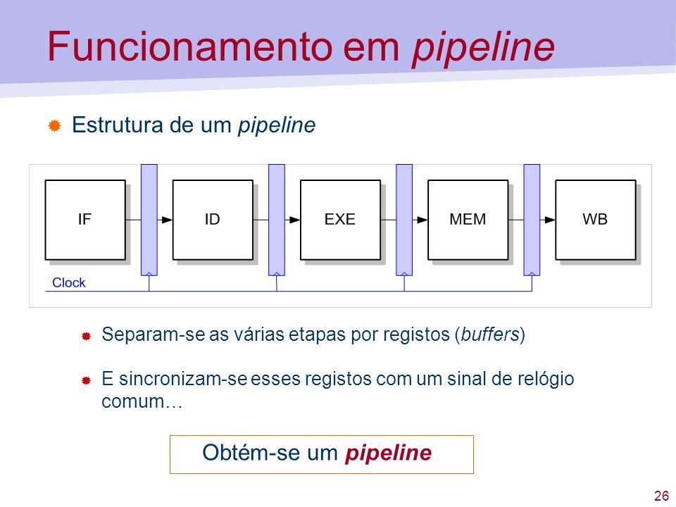 26 Funcionamento em pipeline Estrutura de um pipeline Separam-se as várias etapas por registos (buffers) E sincronizam-se esses registos com um sinal