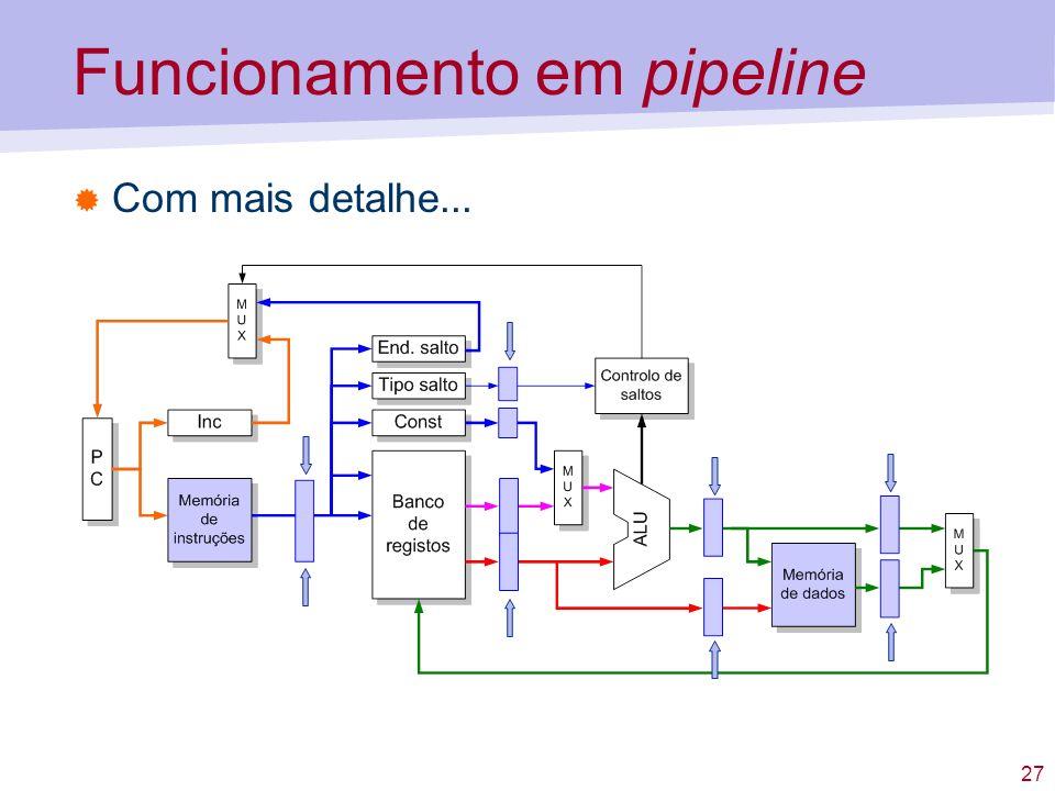 27 Funcionamento em pipeline Com mais detalhe...