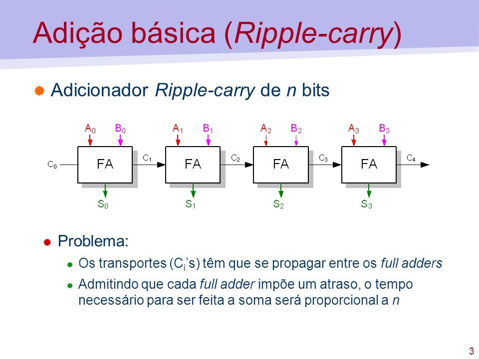 3 Adição básica (Ripple-carry) Adicionador Ripple-carry de n bits Problema: Os transportes (C i s) têm que se propagar entre os full adders Admitindo