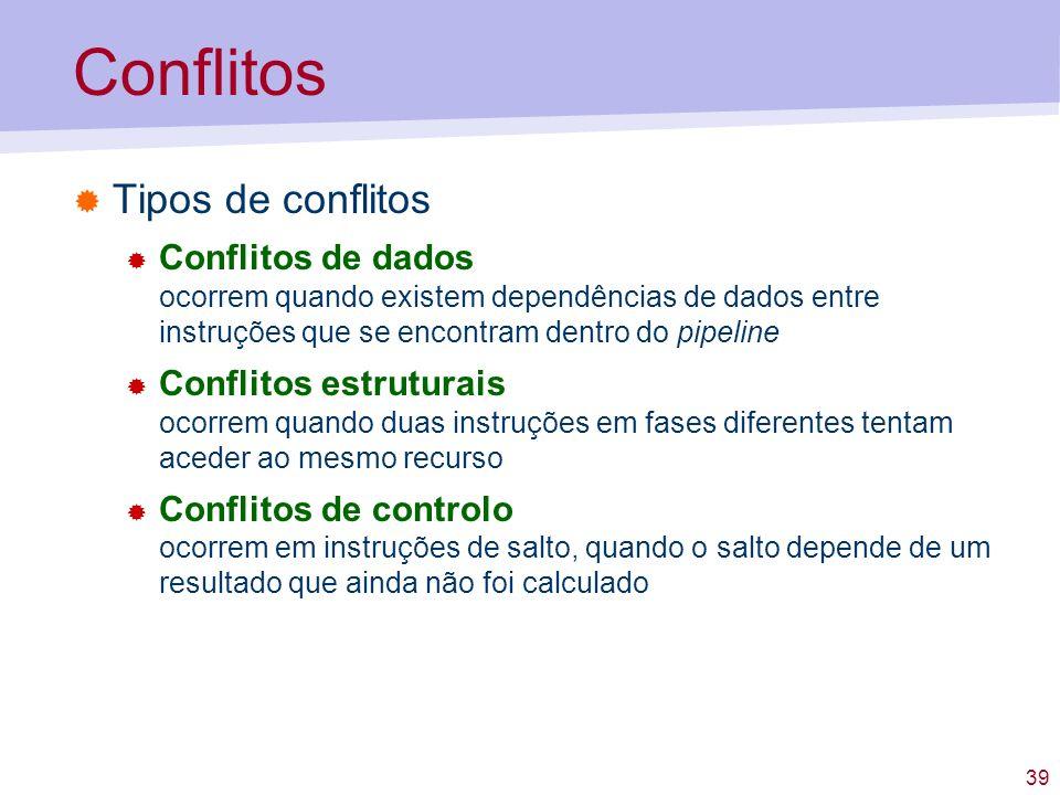 39 Conflitos Tipos de conflitos Conflitos de dados ocorrem quando existem dependências de dados entre instruções que se encontram dentro do pipeline C