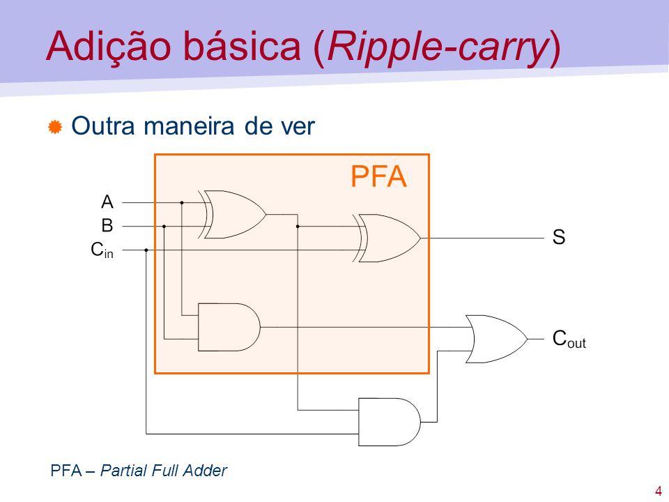 4 Adição básica (Ripple-carry) Outra maneira de ver PFA PFA – Partial Full Adder