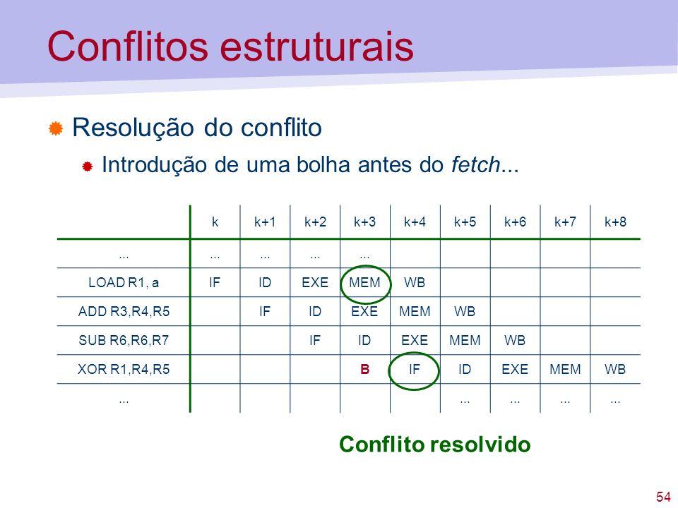 54 Conflitos estruturais Resolução do conflito Introdução de uma bolha antes do fetch... kk+1k+2k+3k+4k+5k+6k+7k+8... LOAD R1, aIFIDEXEMEMWB ADD R3,R4