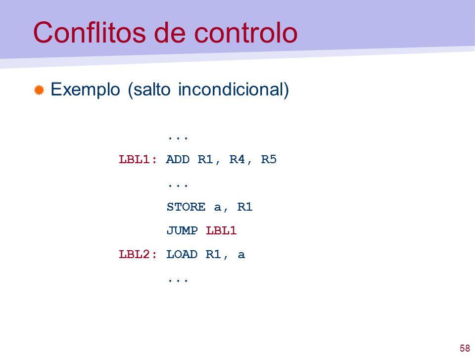 58 Conflitos de controlo Exemplo (salto incondicional)... LBL1:ADD R1, R4, R5... STORE a, R1 JUMP LBL1 LBL2: LOAD R1, a...
